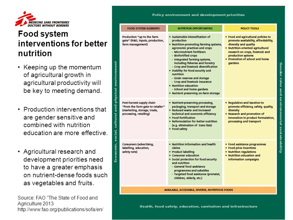 Food system interventions for better nutrition