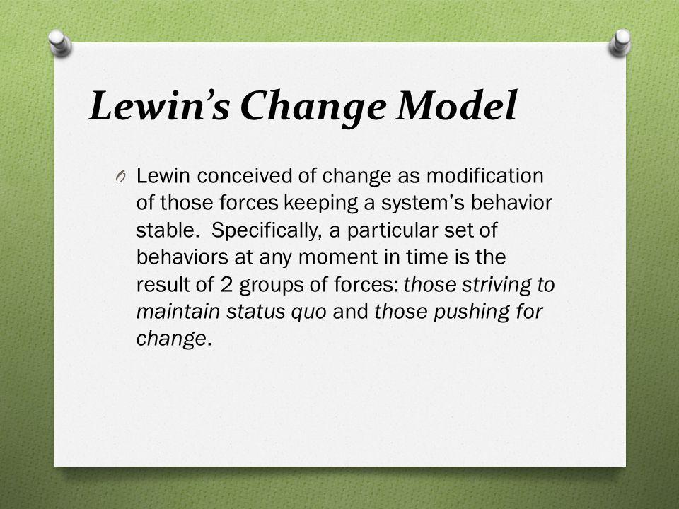 Lewin's Change Model