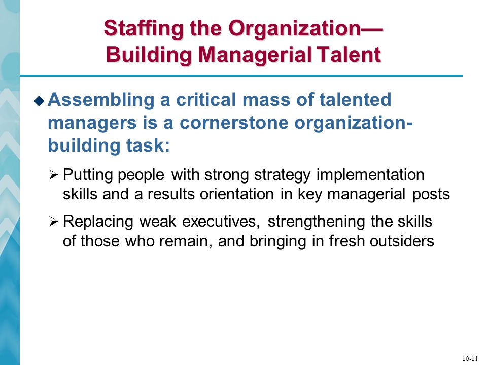 Staffing the Organization— Building Managerial Talent