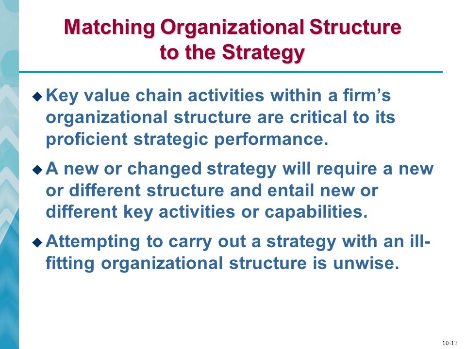 Matching Organizational Structure to the Strategy