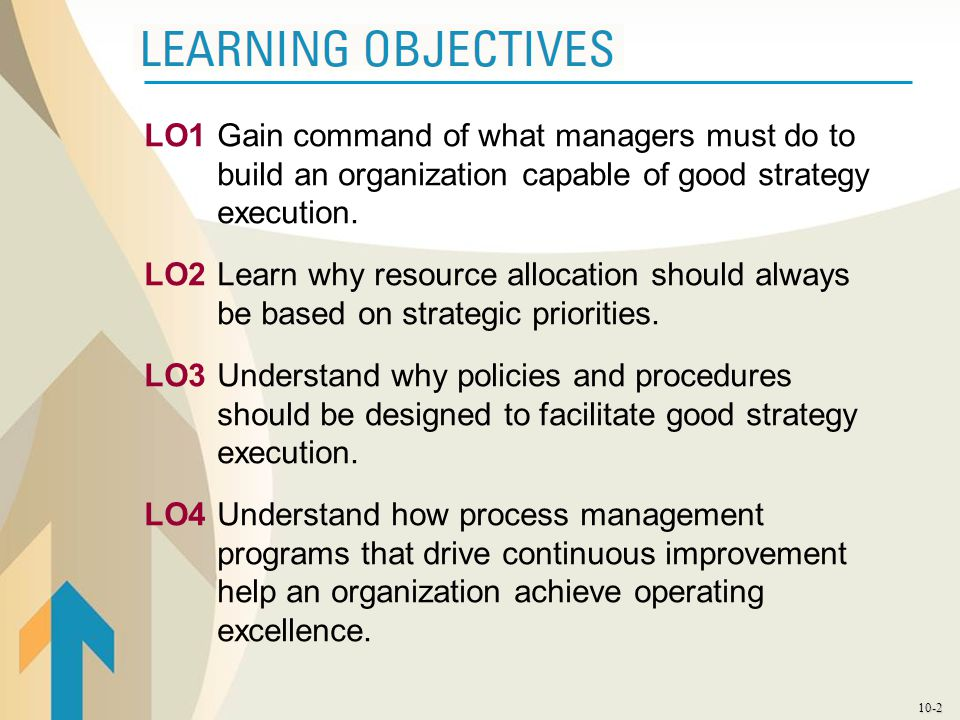 LO1 Gain command of what managers must do to build an organization capable of good strategy execution.