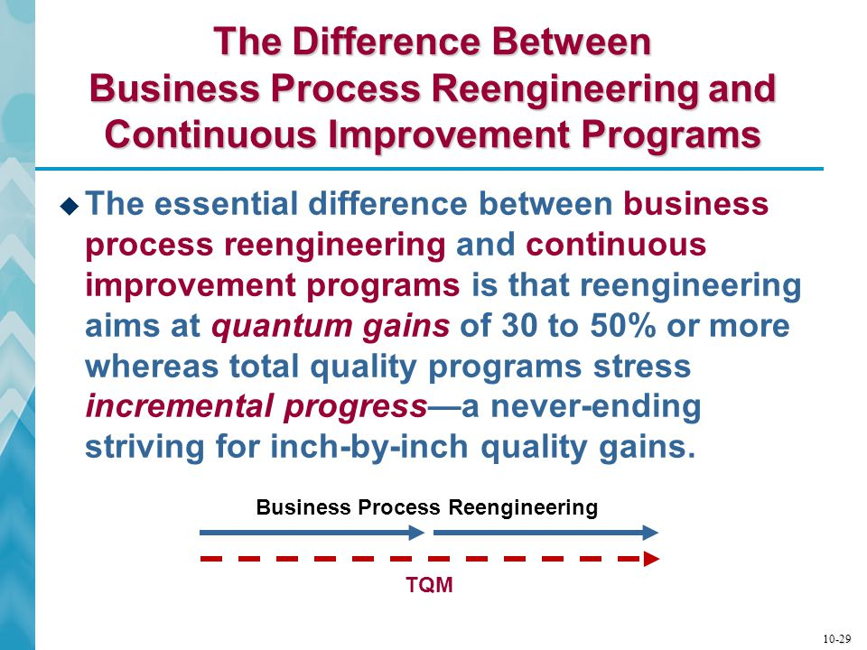 The Difference Between Business Process Reengineering and Continuous Improvement Programs