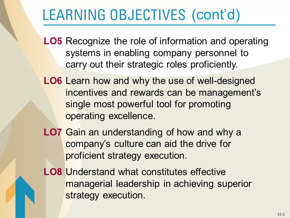 LO5 Recognize the role of information and operating systems in enabling company personnel to carry out their strategic roles proficiently.
