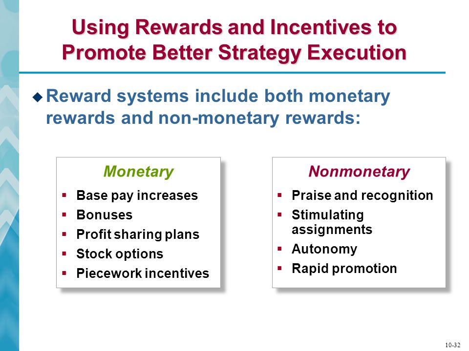 Using Rewards and Incentives to Promote Better Strategy Execution