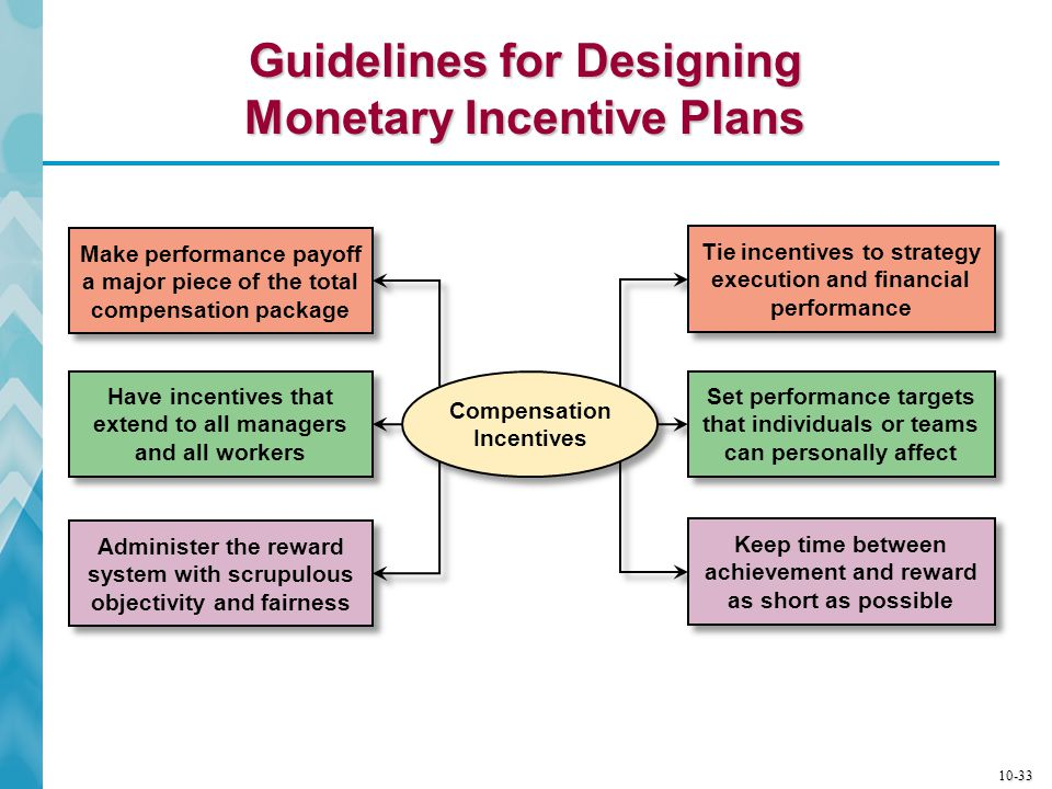 Guidelines for Designing Monetary Incentive Plans