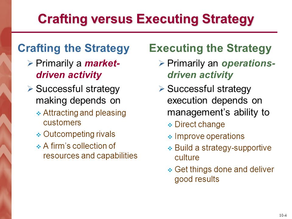 Crafting versus Executing Strategy