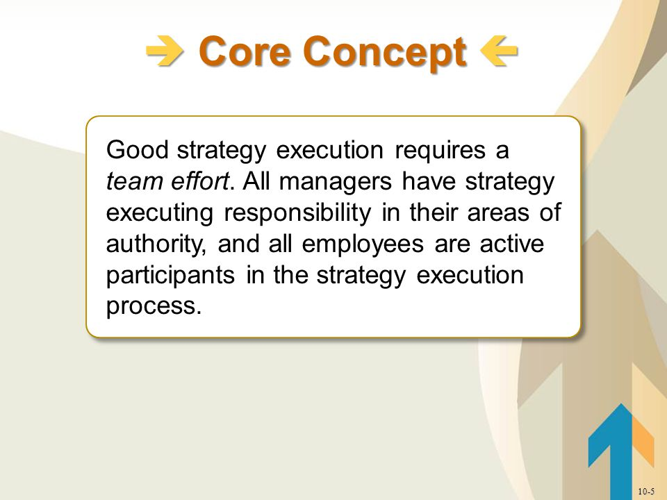 Good strategy execution requires a team effort