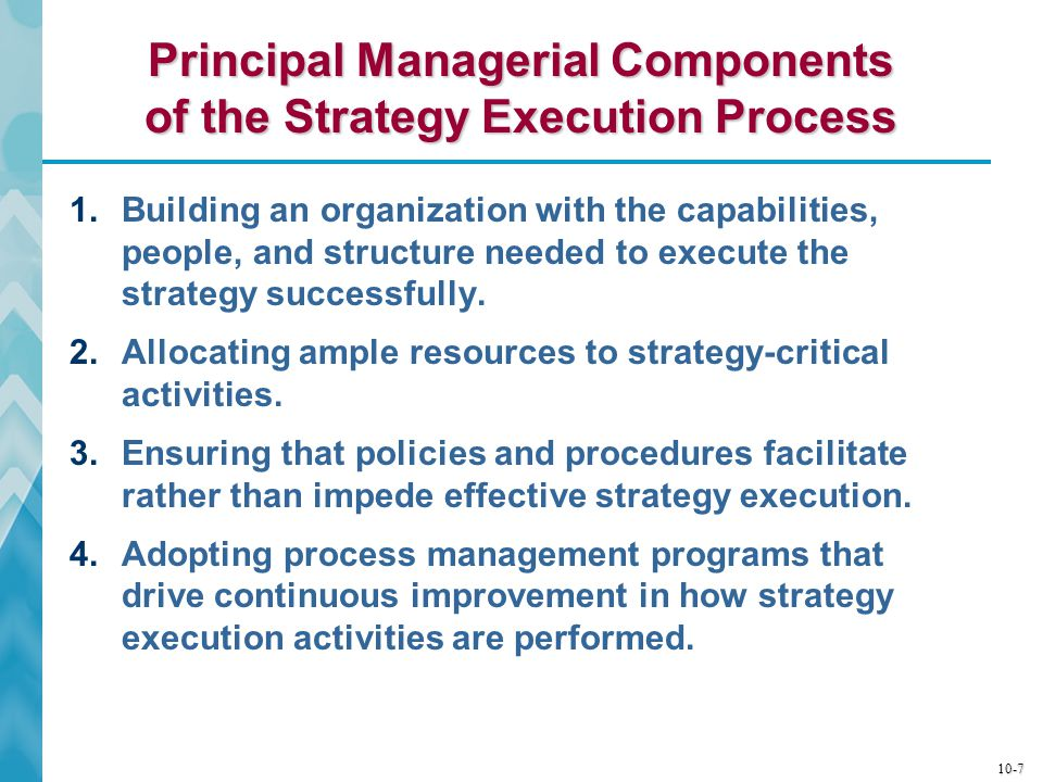 Principal Managerial Components of the Strategy Execution Process