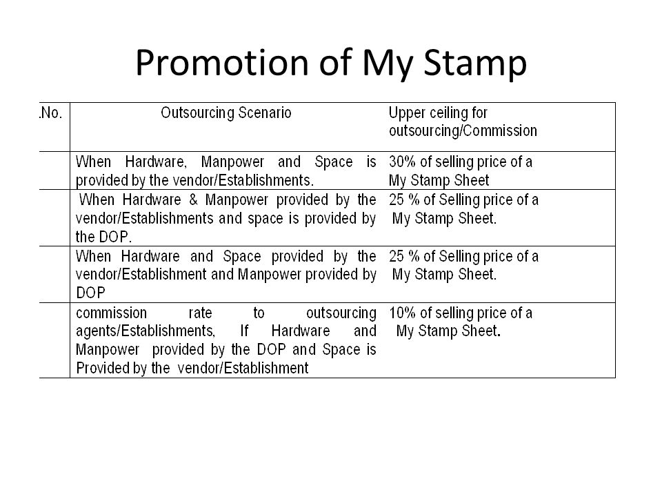 Promotion of My Stamp