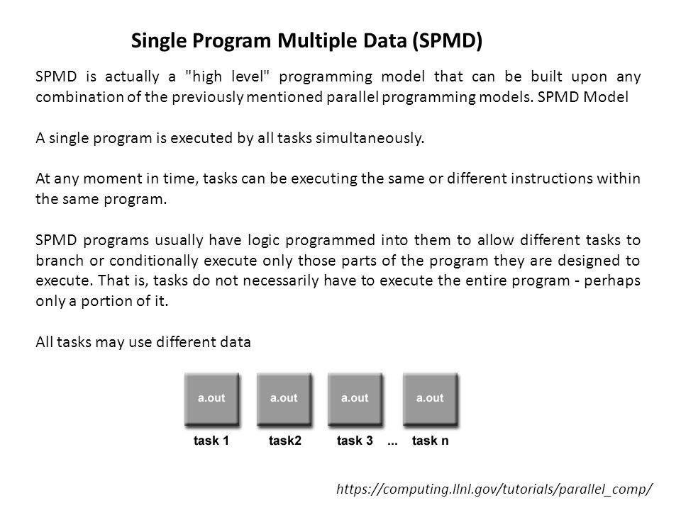 Single Program Multiple Data (SPMD)