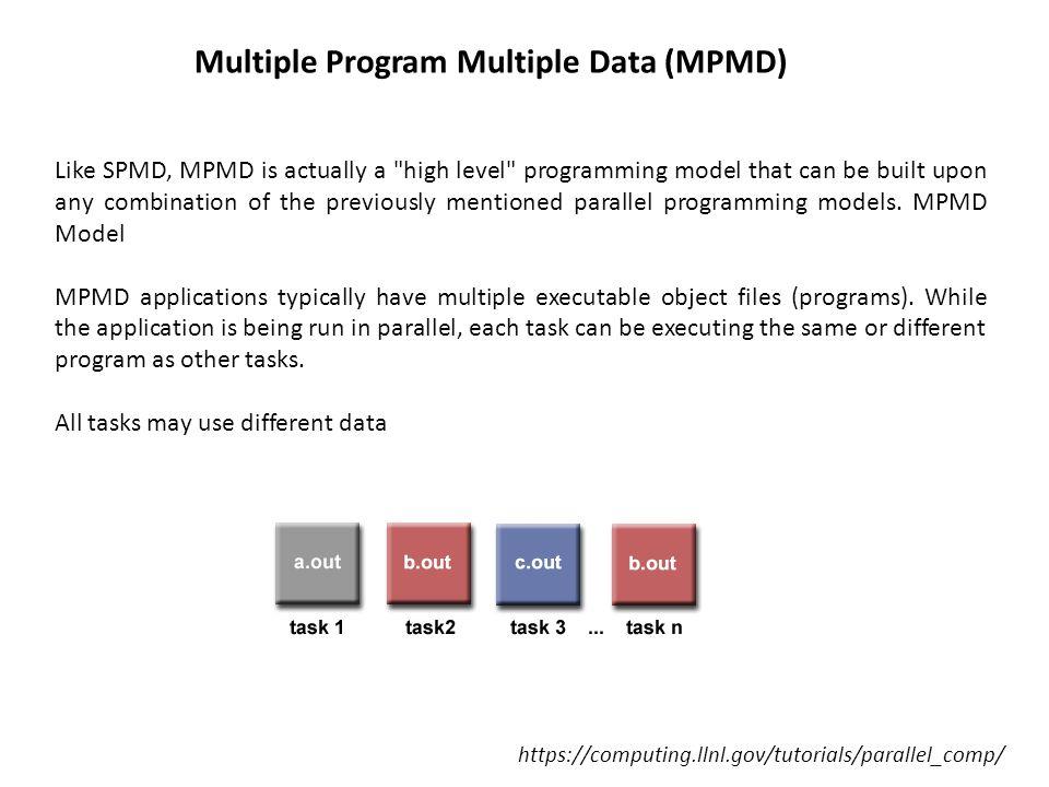 Multiple Program Multiple Data (MPMD)