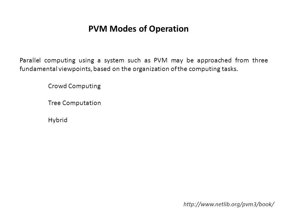 PVM Modes of Operation