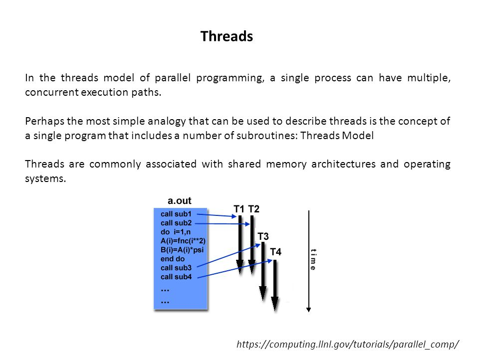 Threads In the threads model of parallel programming, a single process can have multiple, concurrent execution paths.