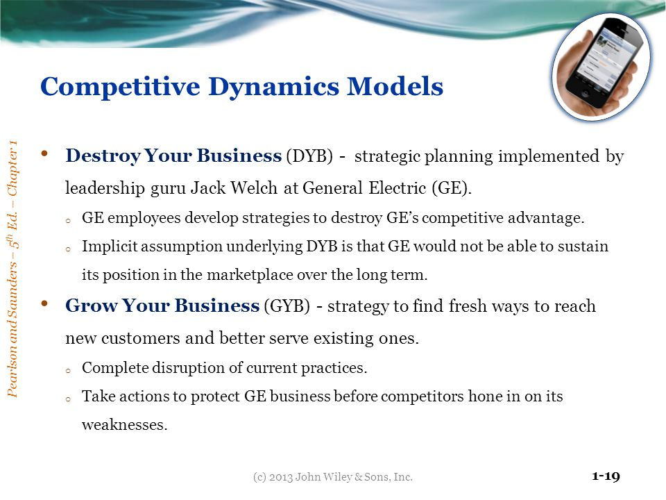 Competitive Dynamics Models