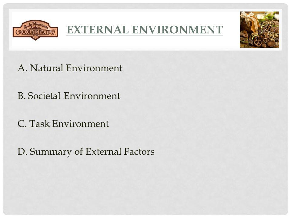 External Environment A. Natural Environment B. Societal Environment