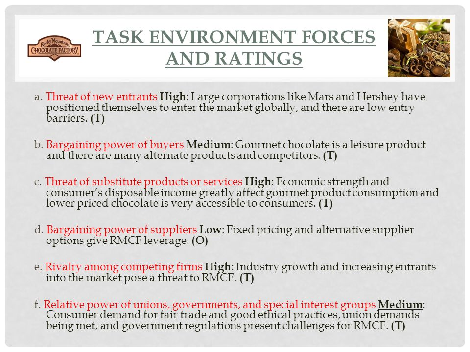 Task Environment Forces and Ratings