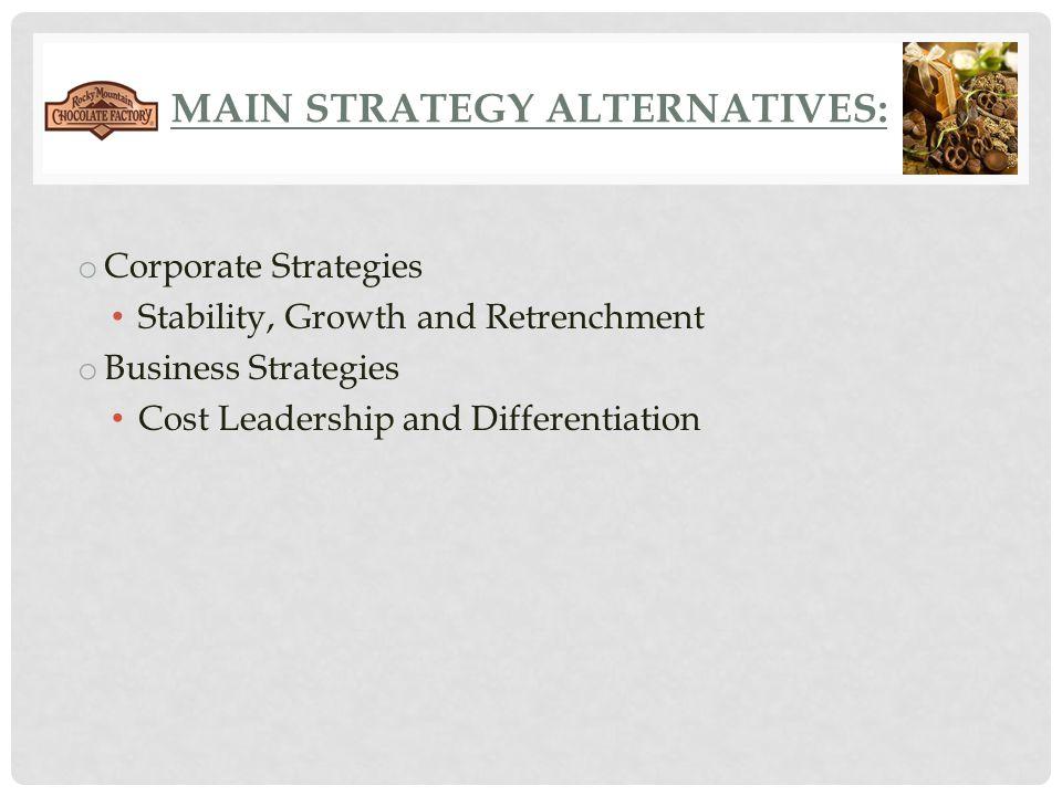 Main Strategy Alternatives: