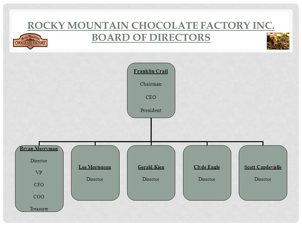 Rocky Mountain Chocolate Factory Inc. Board of Directors