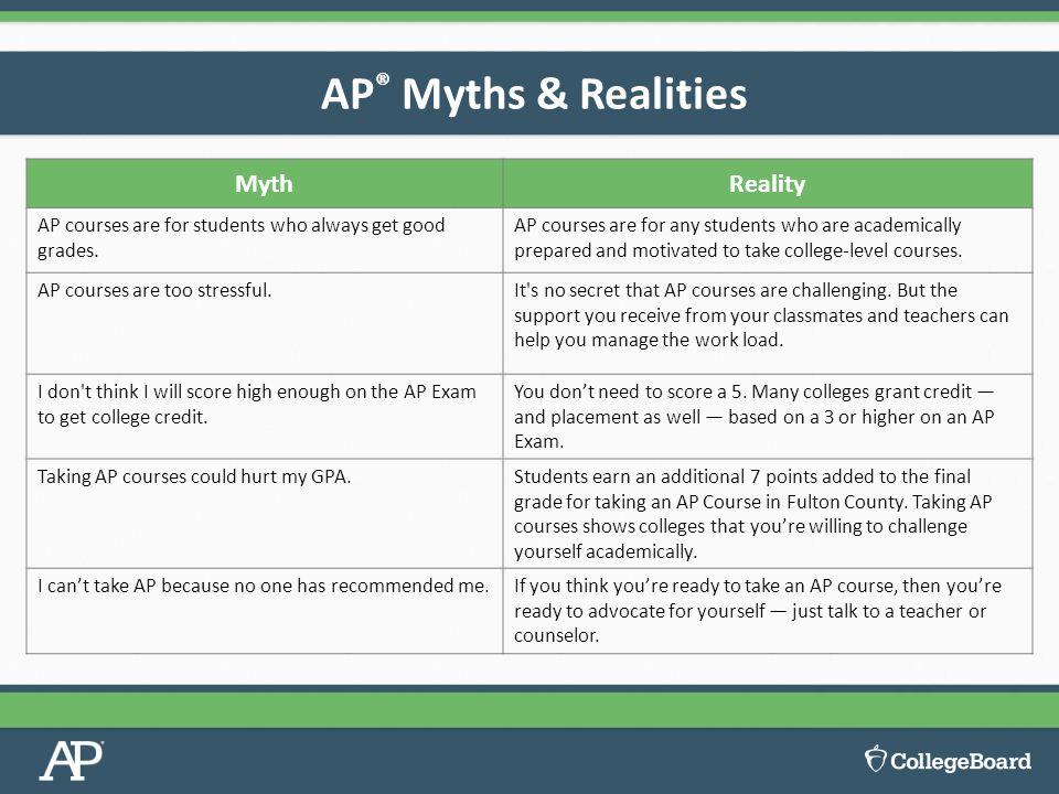 AP® Myths & Realities Myth Reality