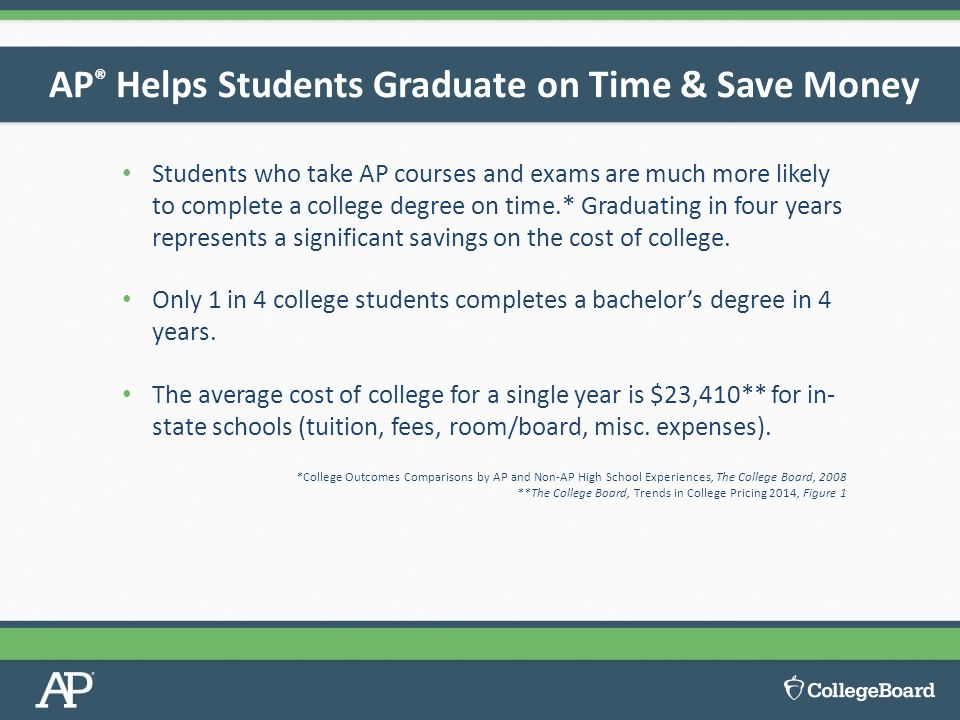 AP® Helps Students Graduate on Time & Save Money