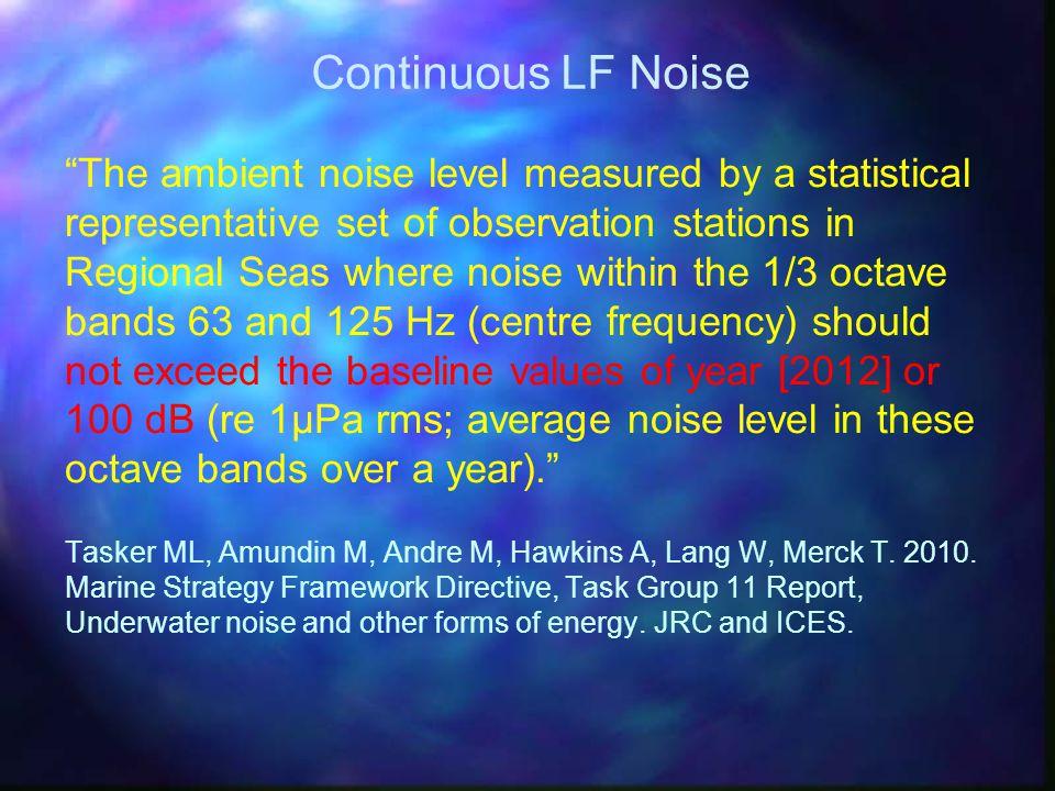 Continuous LF Noise