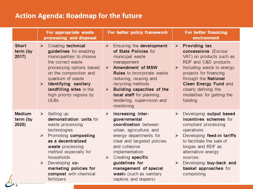 Action Agenda: Roadmap for the future