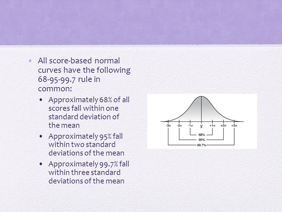 All score-based normal curves have the following 68-95-99