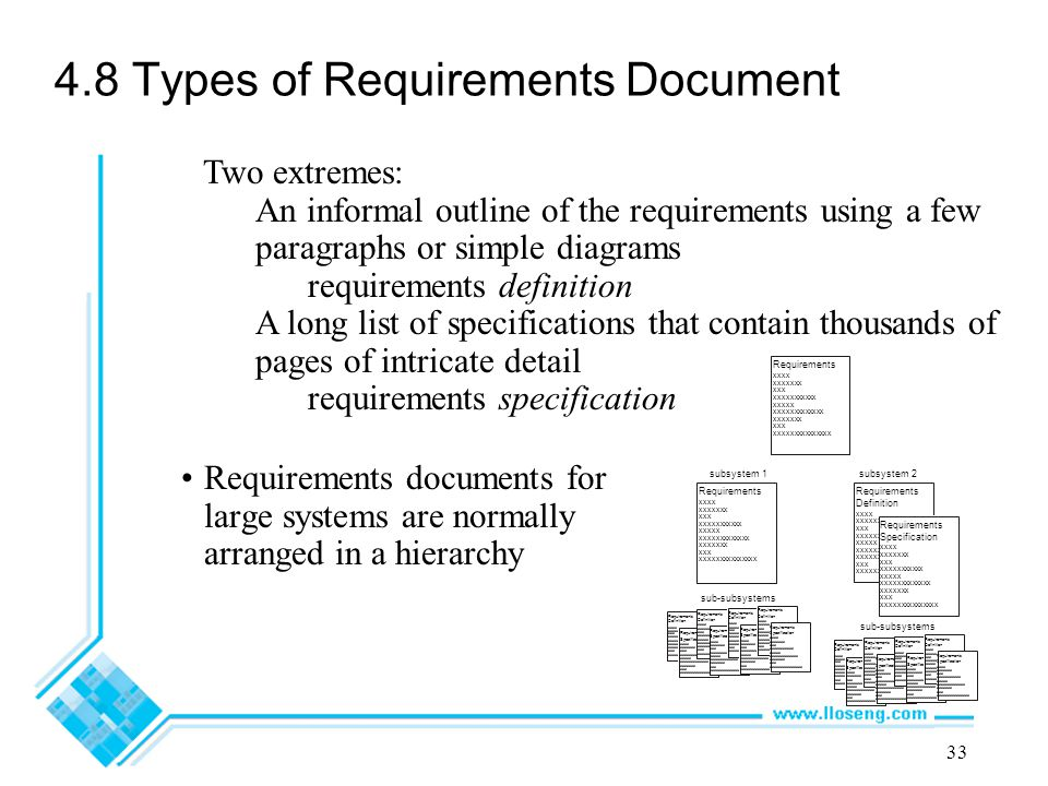 4.8 Types of Requirements Document