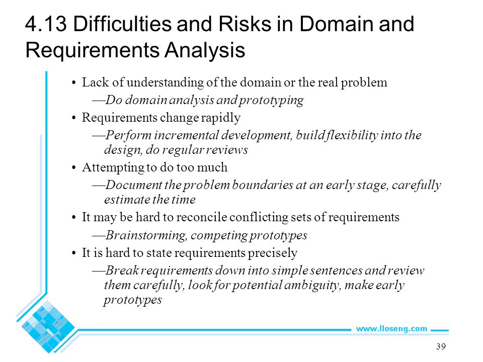4.13 Difficulties and Risks in Domain and Requirements Analysis