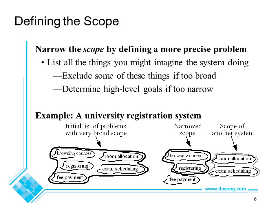 Defining the Scope Narrow the scope by defining a more precise problem