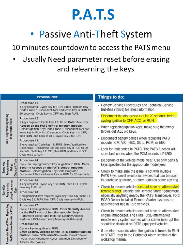 P.A.T.S Passive Anti-Theft System