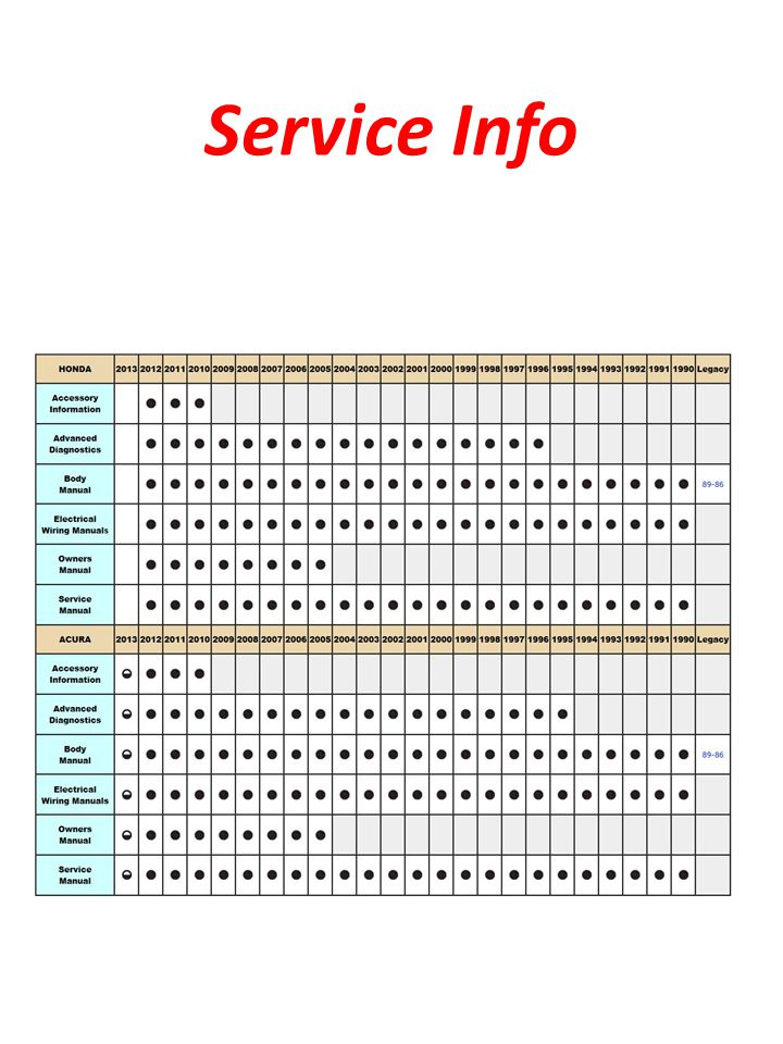 Service Info