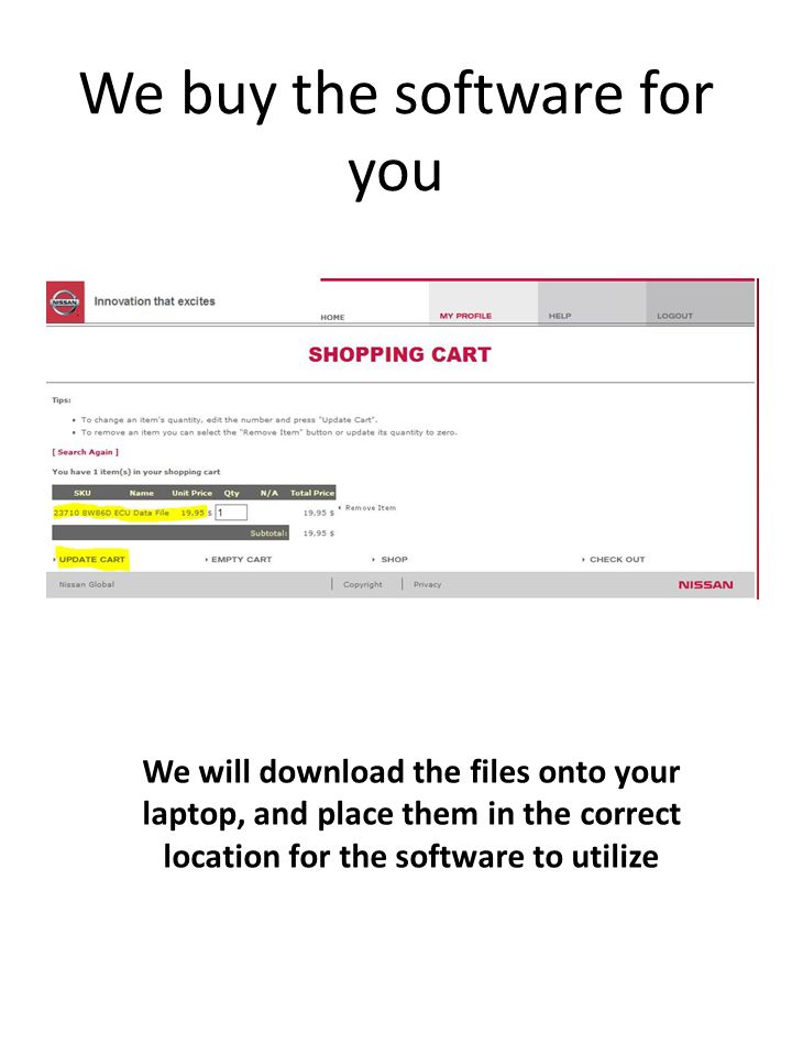 We buy the software for you