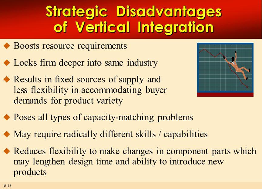 Strategic Disadvantages of Vertical Integration