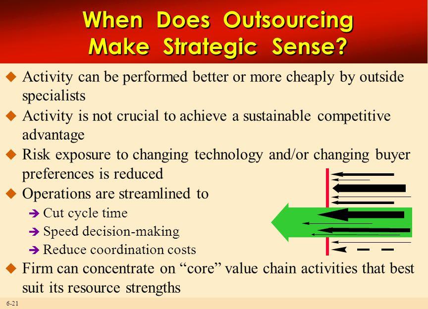 When Does Outsourcing Make Strategic Sense
