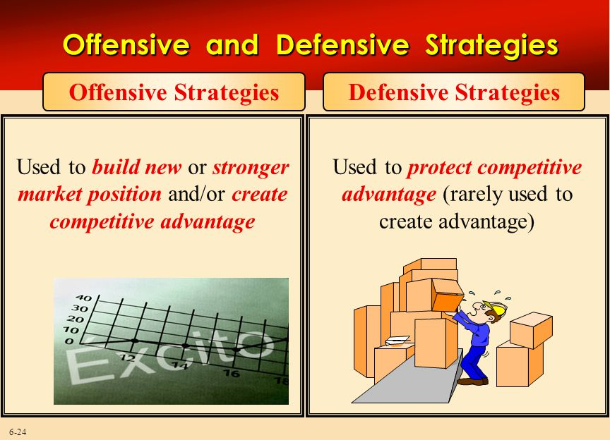 Offensive and Defensive Strategies