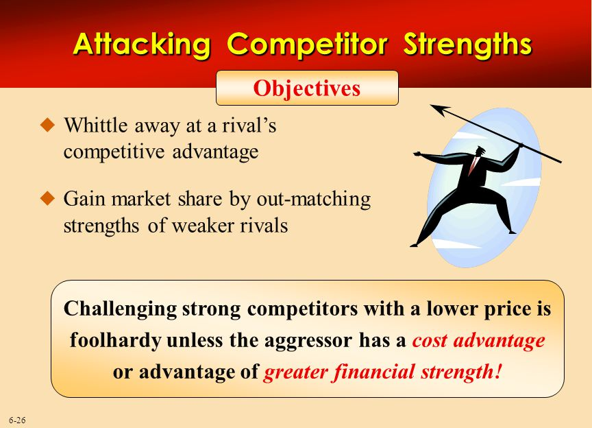 Attacking Competitor Strengths