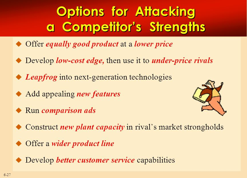 Options for Attacking a Competitor's Strengths