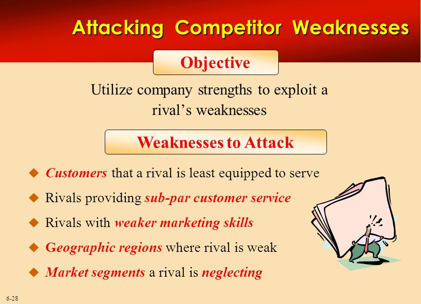 Attacking Competitor Weaknesses