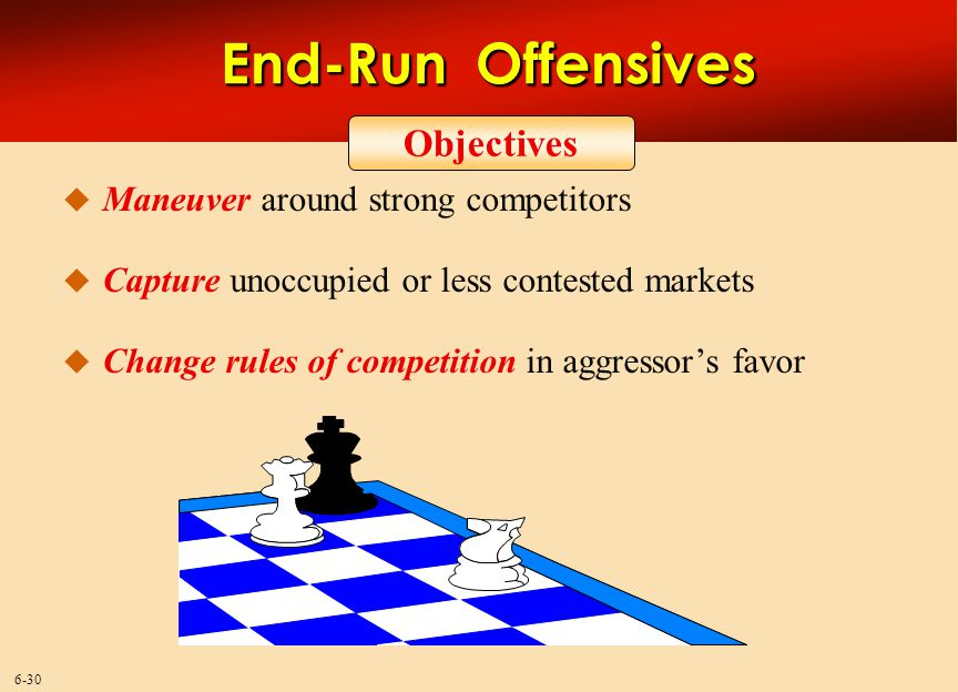 End-Run Offensives Objectives Maneuver around strong competitors