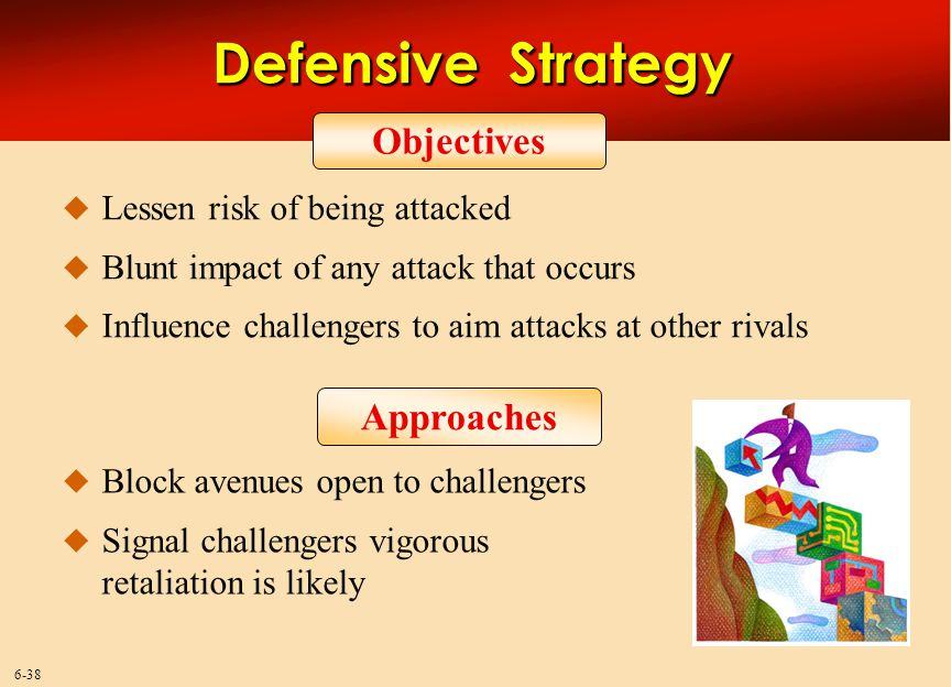 Defensive Strategy Objectives Approaches Lessen risk of being attacked
