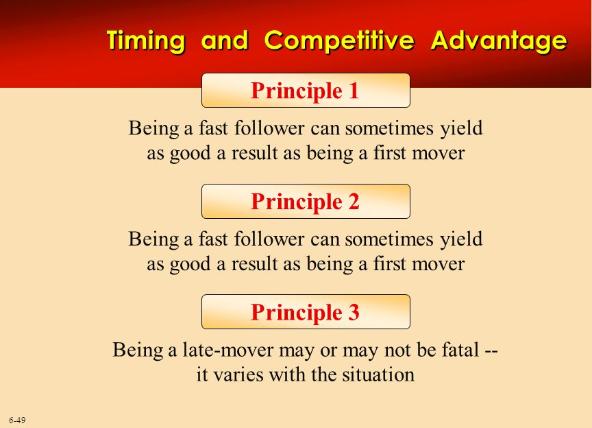 Timing and Competitive Advantage