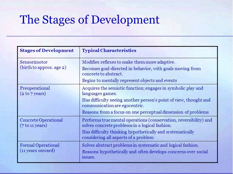 stages of social development pdf
