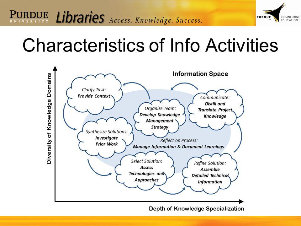 Characteristics of Info Activities