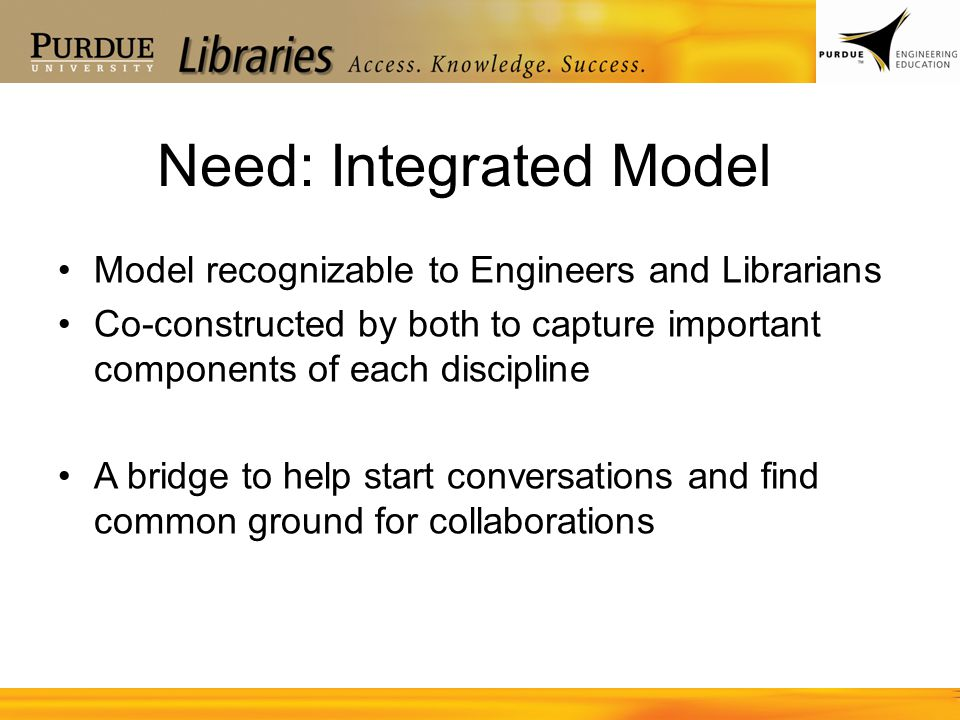 Need: Integrated Model