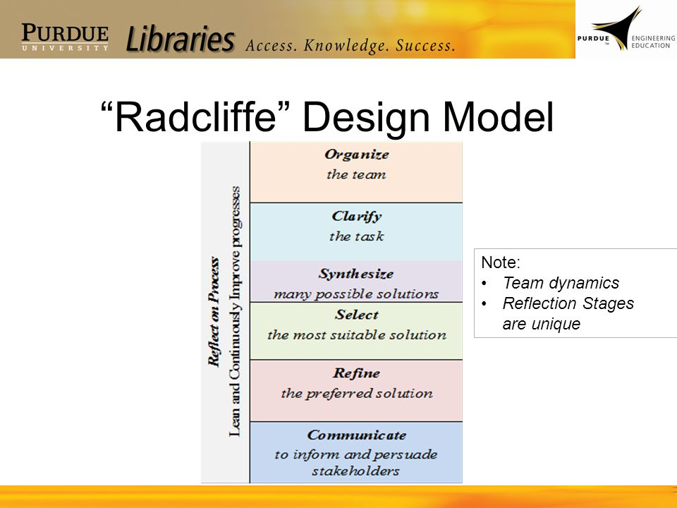 Radcliffe Design Model