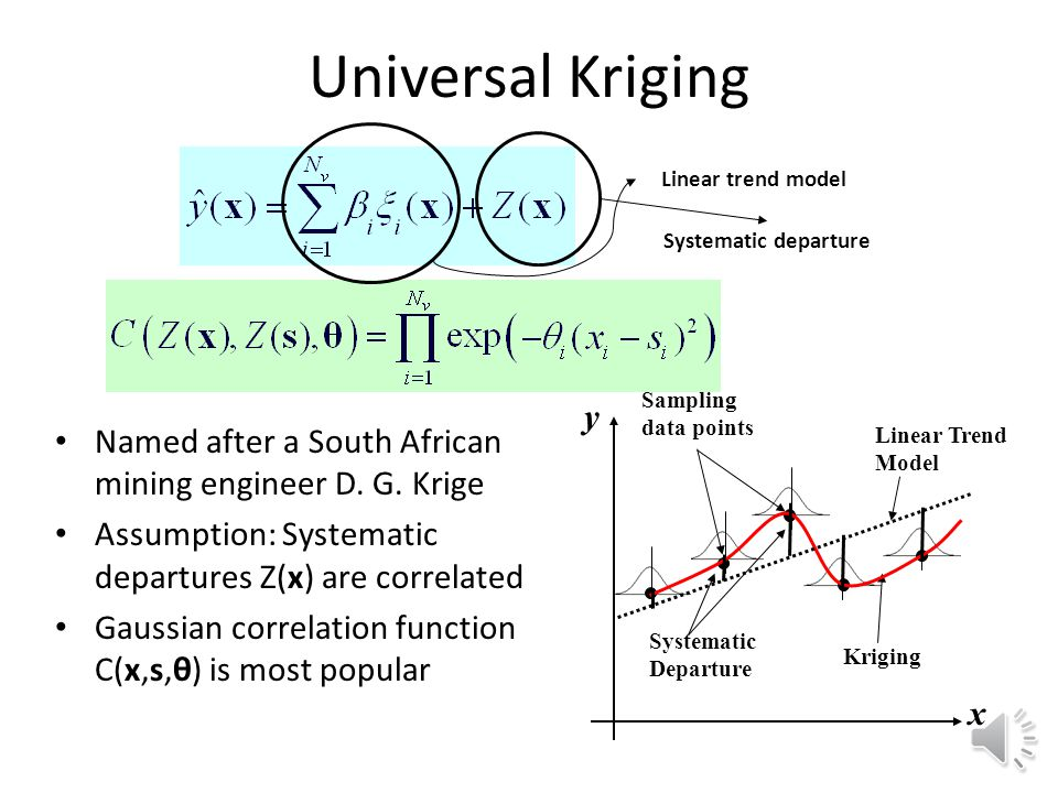 Universal Kriging Linear trend model. Systematic departure. x. y. Kriging. Sampling data points.