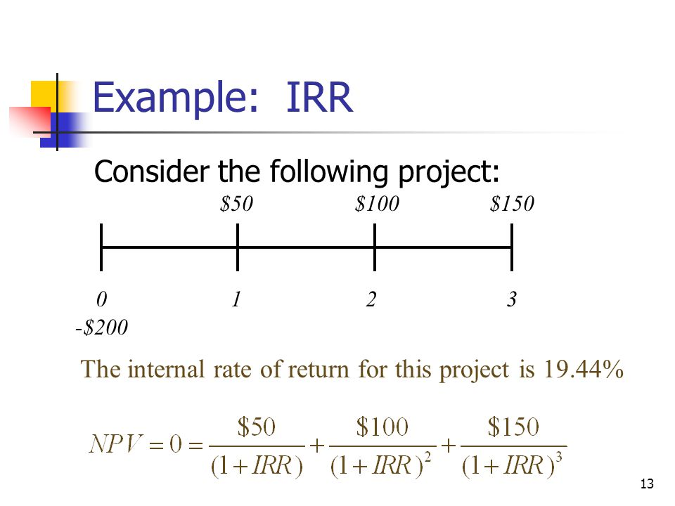 The NPV Payoff Profile If we graph NPV versus discount rate, we can see the IRR as the x-axis intercept.