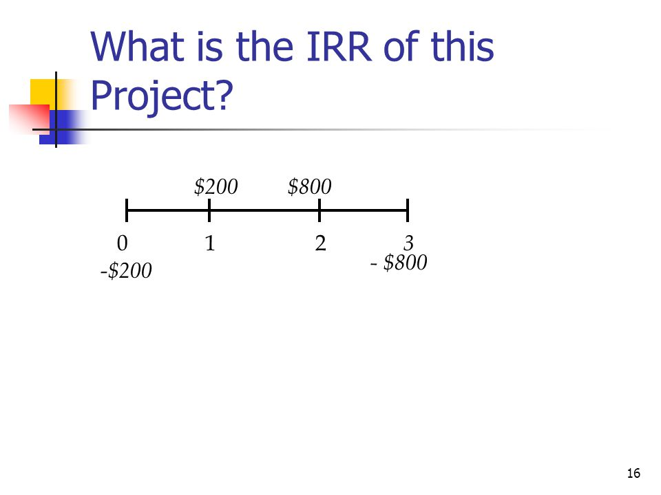 Multiple IRRs There are two IRRs. Which should we use 100% = IRR2