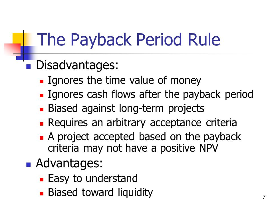 The Discounted Payback Period Rule